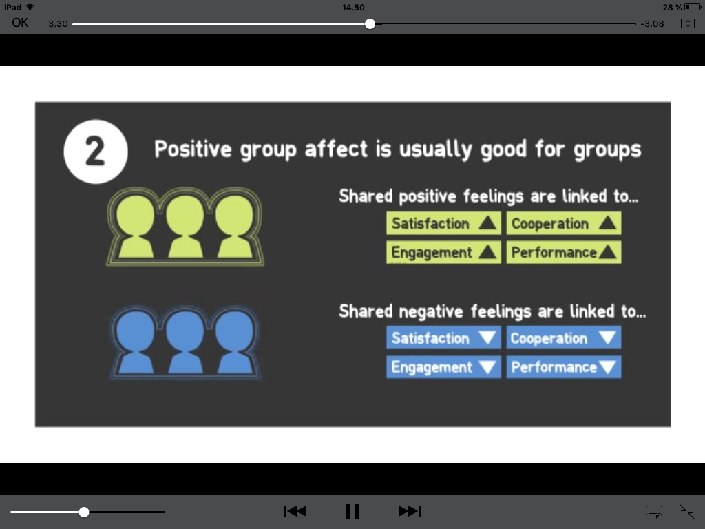 positive-group-affect